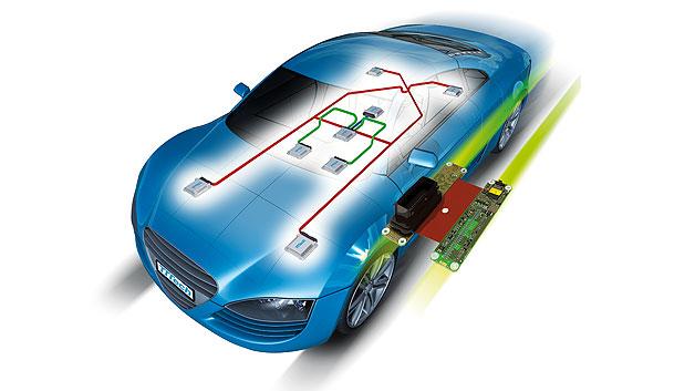 automotive_fusi